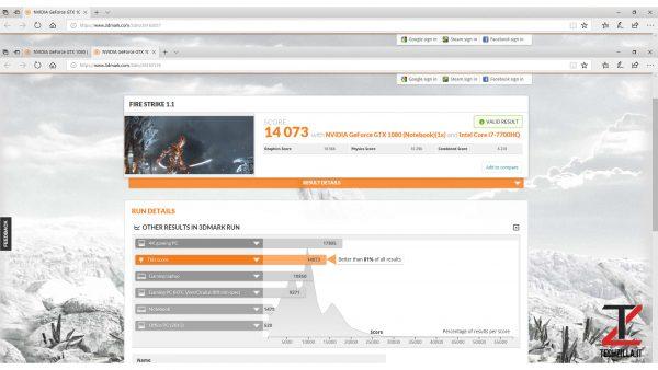 Acer Triton 700 Firestrike