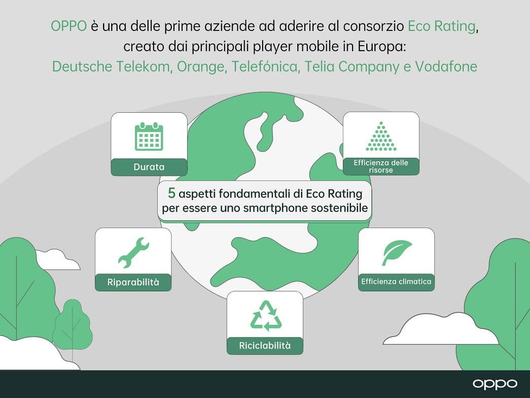 Infografica Eco Rating 01