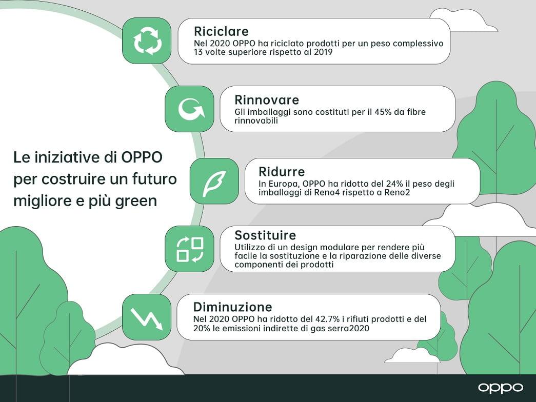 Infografica Eco Rating 02