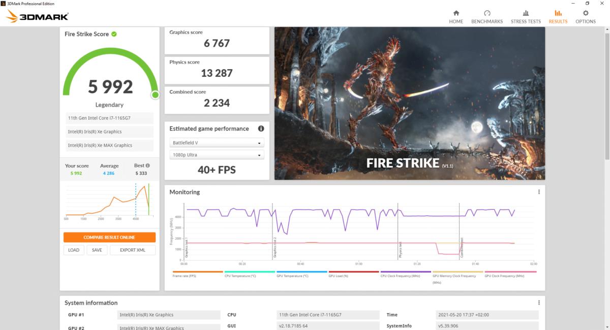 Acer Swift 3x 3D Mark Firestrike