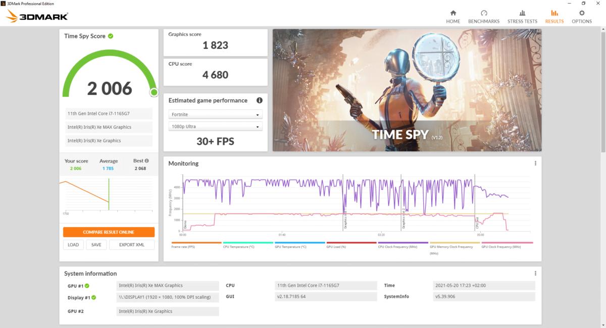 Acer Swift 3x 3D Mark Time Spy